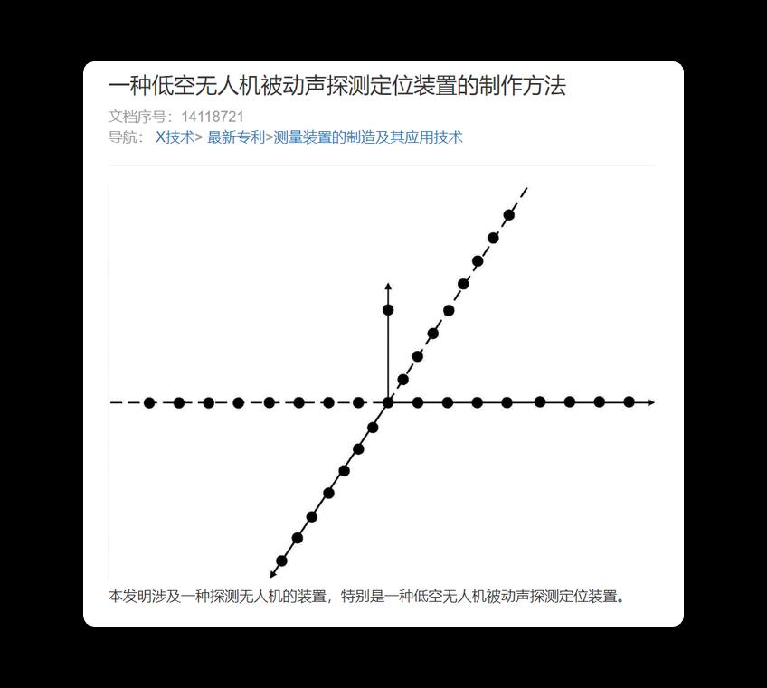 """中国正在研发的""""声探测阵列反无人机系统""""就很有特色"""
