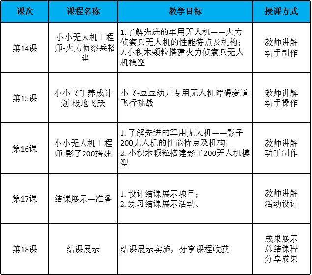 无人机启蒙课介绍3