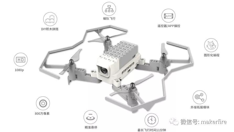 无人机编程案例视频分享