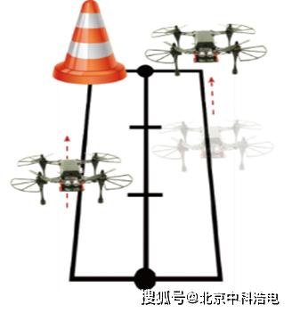 上海园南中学无人机创客实验室建设