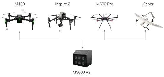 MS600 V2多光谱相机搭载平台