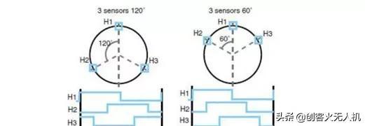 无刷电机参数测量方法插图6