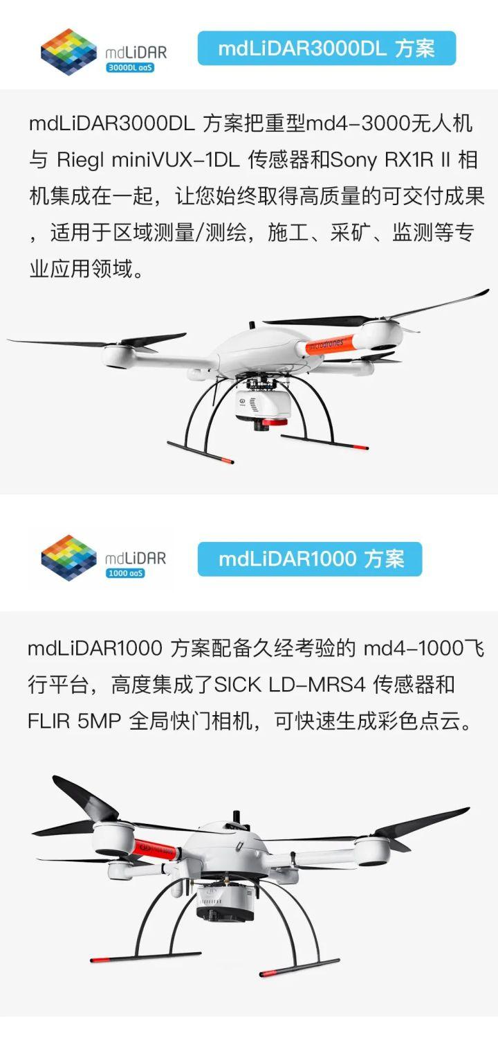 无人机LiDAR在大型测量项目中的规划、飞行及数据处理等实战应用