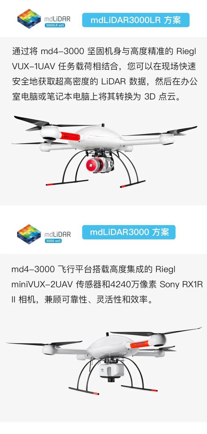 无人机LiDAR在大型测量项目中的规划、飞行及数据处理等实战应用插图16