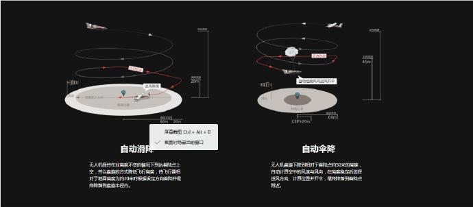 固定翼航测无人机飞马F2000智能航测系统4