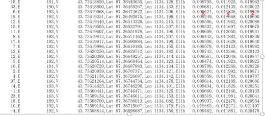 精灵4 RTK能否真正做到1:500免像控,免像控要具备哪些条件?插图8