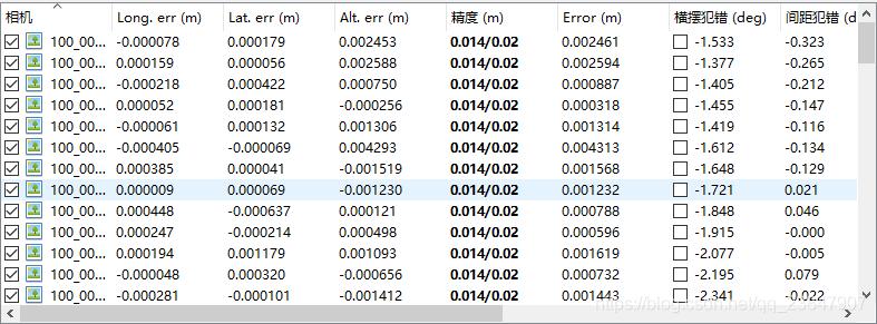 精灵4 RTK能否真正做到1:500免像控,免像控要具备哪些条件?插图10