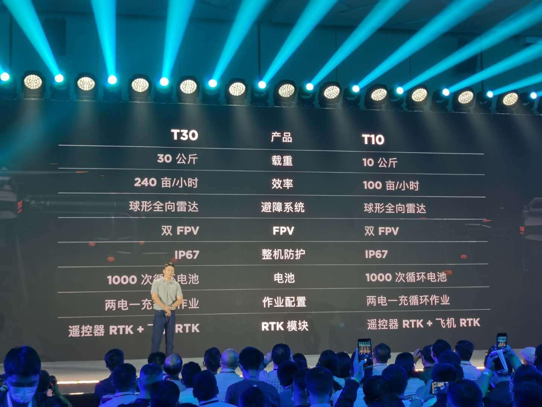大疆农业发布T10植保无人机,全能套的价格也仅为34999元