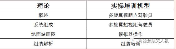 吉林龙航无人机明星教练系列-帅气美少女教练王瑀
