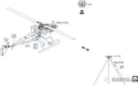 蓝悦航天 LYHK-HYF30L无人直升机