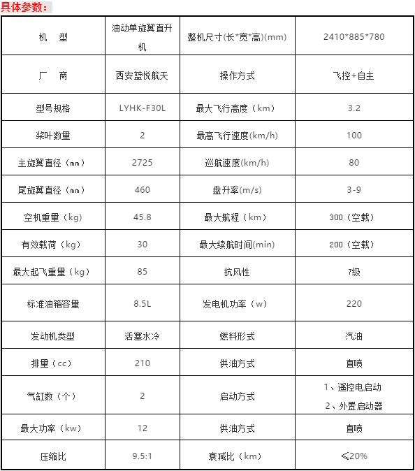 蓝悦航天 LYHK-HYF30L无人直升机插图2
