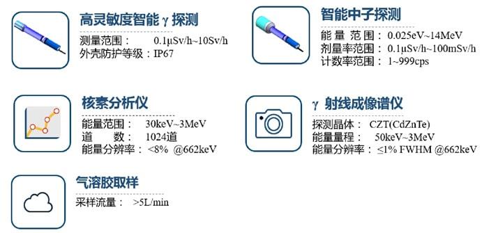 """西安蓝悦""""LY-20核辐射探测无人机"""""""