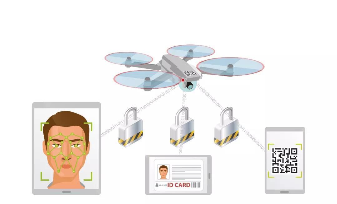 无人机驾驶员该具备哪些职业技能和素养?插图2