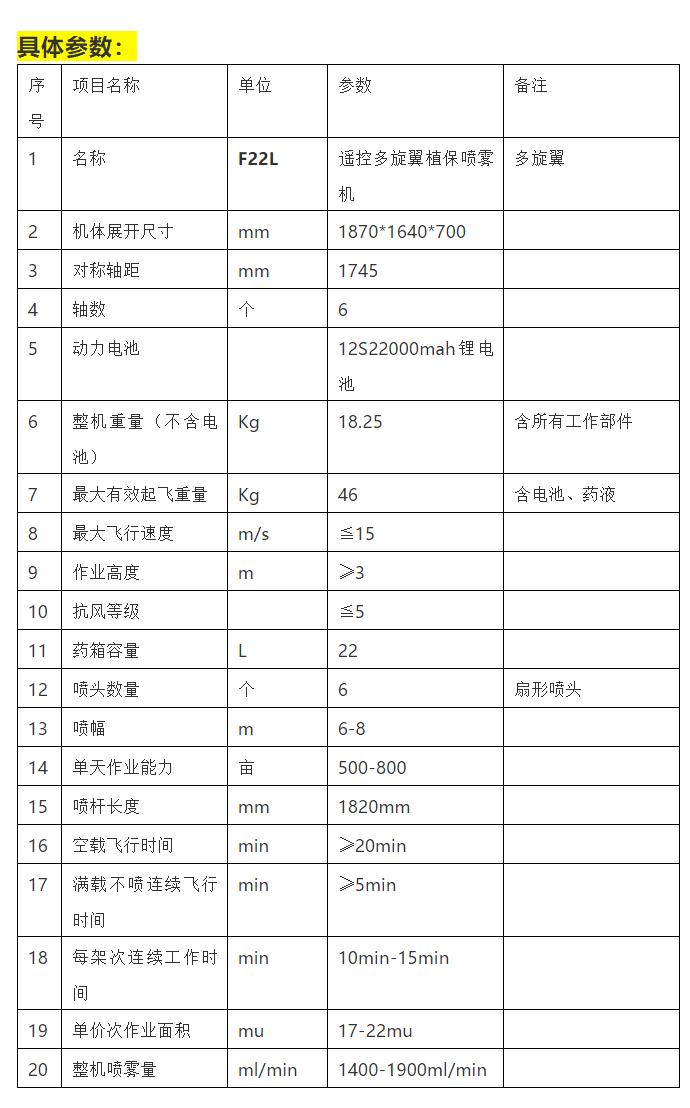 蓝悦航天电动多旋翼植保机(F10L&F22L)插图4