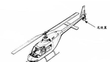 """带你秒懂""""无人直升机""""的旋翼插图8"""