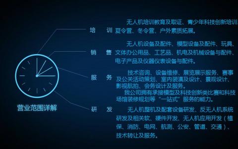 贵州正规的无人机培训机构- 翎航拓达安顺站培训点怎么样?