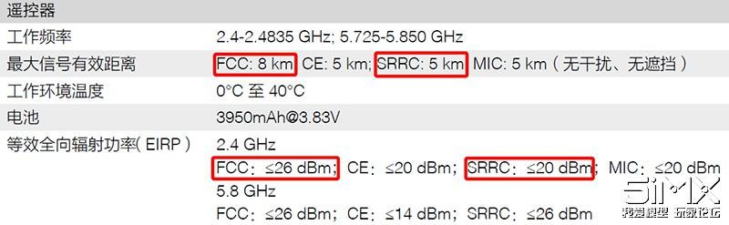 """""""御""""2能飞多远?!图传拉锯测试录屏记录下的1万多米飞行记录"""