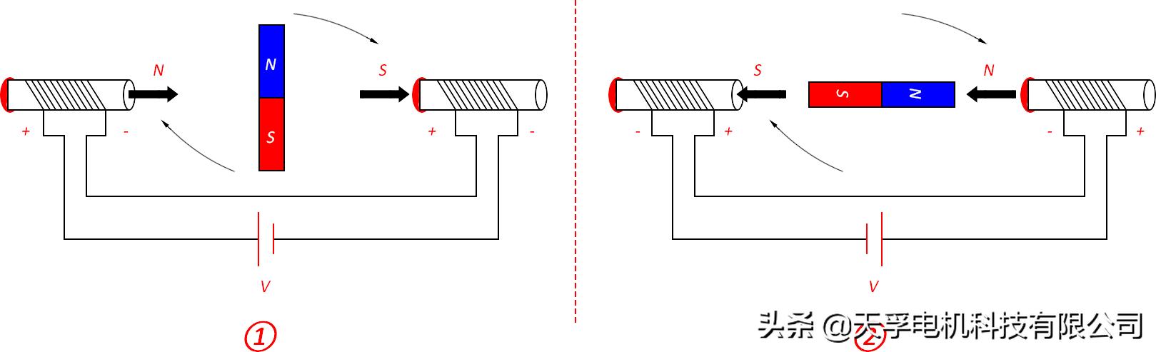 微型直流电机无刷马达介绍