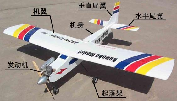 航模飞机都有哪些部件组成?