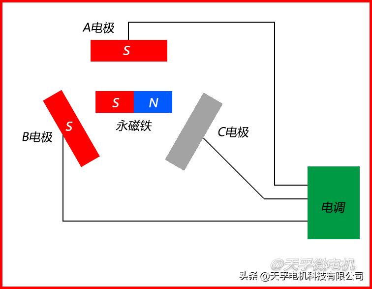 航模用什么样的微型直流电机