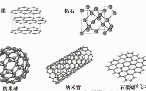 什么是碳材料?(附碳材料十大龙头企业名单)